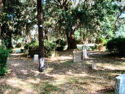 Saint Andrews Episcopal Church Cemetery