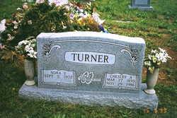 Chesley Arthur Turner