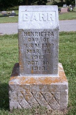 Henrietta Barr