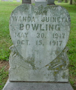 Wanda Juineta Bowling