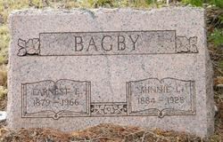 Perminda Lurine Minnie <i>Wagner</i> Bagby