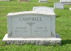 Anna Margaret Annie <i>Willman</i> Campbell