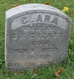 Clara Sarah Izatt