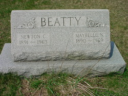 Newton C. Beatty