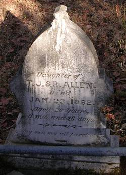 Florence May Allen
