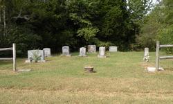 Baskett Family Cemetery