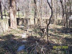 Jesse Bailey Cemetery