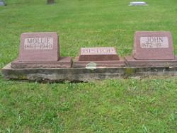 Mollie Ann <i>Coates</i> Bishop