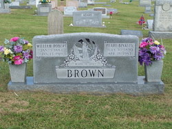 William Robert Brown