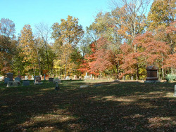 Coons Cemetery