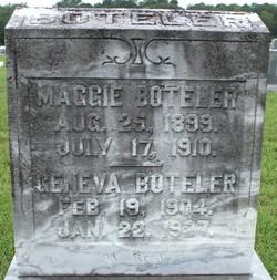 Maggie Boteler