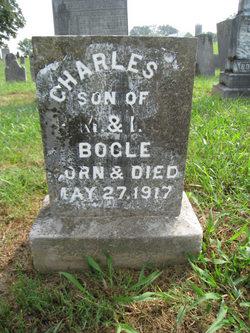 Charles Richard Bogle