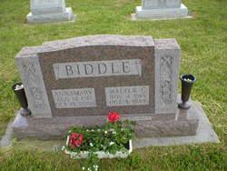 Anna Mary <i>Long</i> Biddle