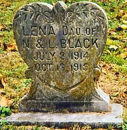 Maggie Lena Lena Black