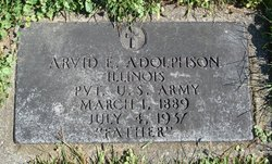Arvid Emanuel Adolphson