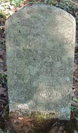 Crawford Wheeler