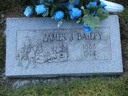 James Judson Bailey