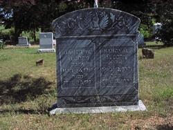 James Washington Alcorn