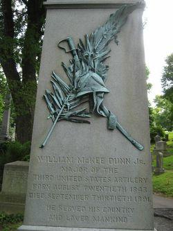 Maj William McKee Dunn, Jr