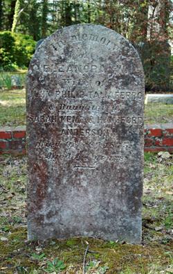 Eleanora W. <i>Anderson</i> Taliaferro