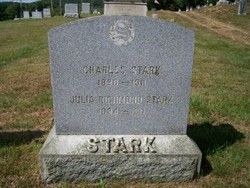 Charles Stark