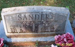 Annie C <i>Inglis</i> Sanders