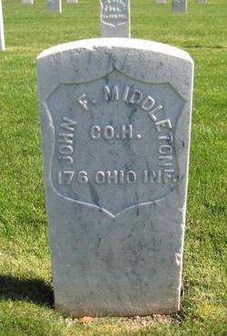 John F Middleton
