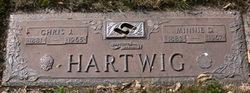 Minnie Dorothy <i>Klusendorf</i> Hartwig