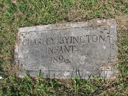 Charley Byington