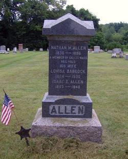 Charles S. Allen