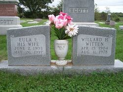Willard Henry Witten