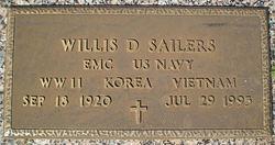 Willis D. Sailers