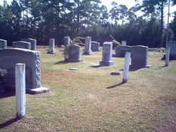 Midway Methodist Church Cemetery