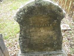William Brookbanks