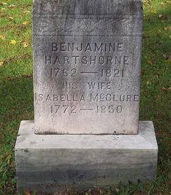 Benjamin Hartshorne