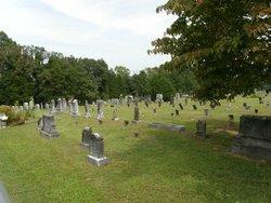 Saint Mary's Church Cemetery