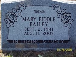 Mary <i>Biddle</i> Bailey