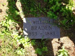 William Braden