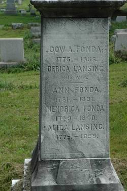 Ann Lansing Fonda