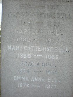 Bartley Bull