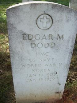 Edgar M. Dodd