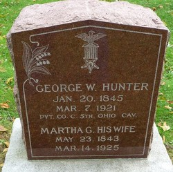 George W. Hunter