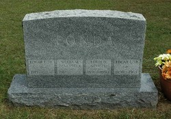 Edith D. <i>Neville</i> Fonda