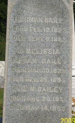 Evie M. Bailey