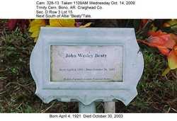 John Wesley Beaty