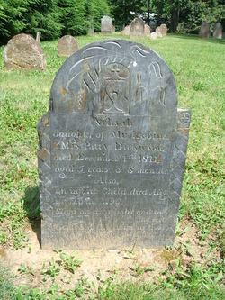 Achsah Dickinson