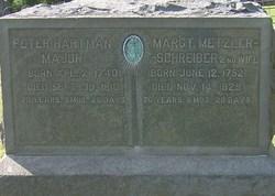 Johann Peter Hartman