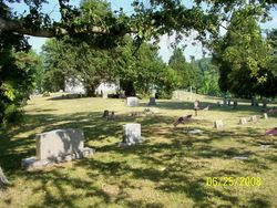 Winton Chapel Cemetery