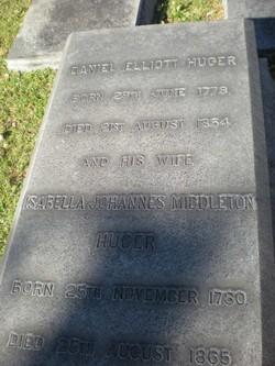 Isabella Johannes <i>Middleton</i> Huger