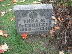 Anna R <i>Kuebler</i> Decoursey